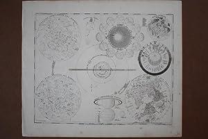 Das System unserer Sonne, Stahlstich um 1835 aus der geographischen Anstalt des Bibliographischen ...
