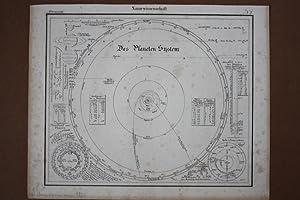 Das Planeten System, detailreiche Lithographie um 1825, Blattgröße: 23 x 28,3 cm, reine ...