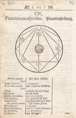 Planetarum aspectus, Planetenstellung, Kupferstich um 1750, Blattgröße: 16 x 10,5 cm, ...