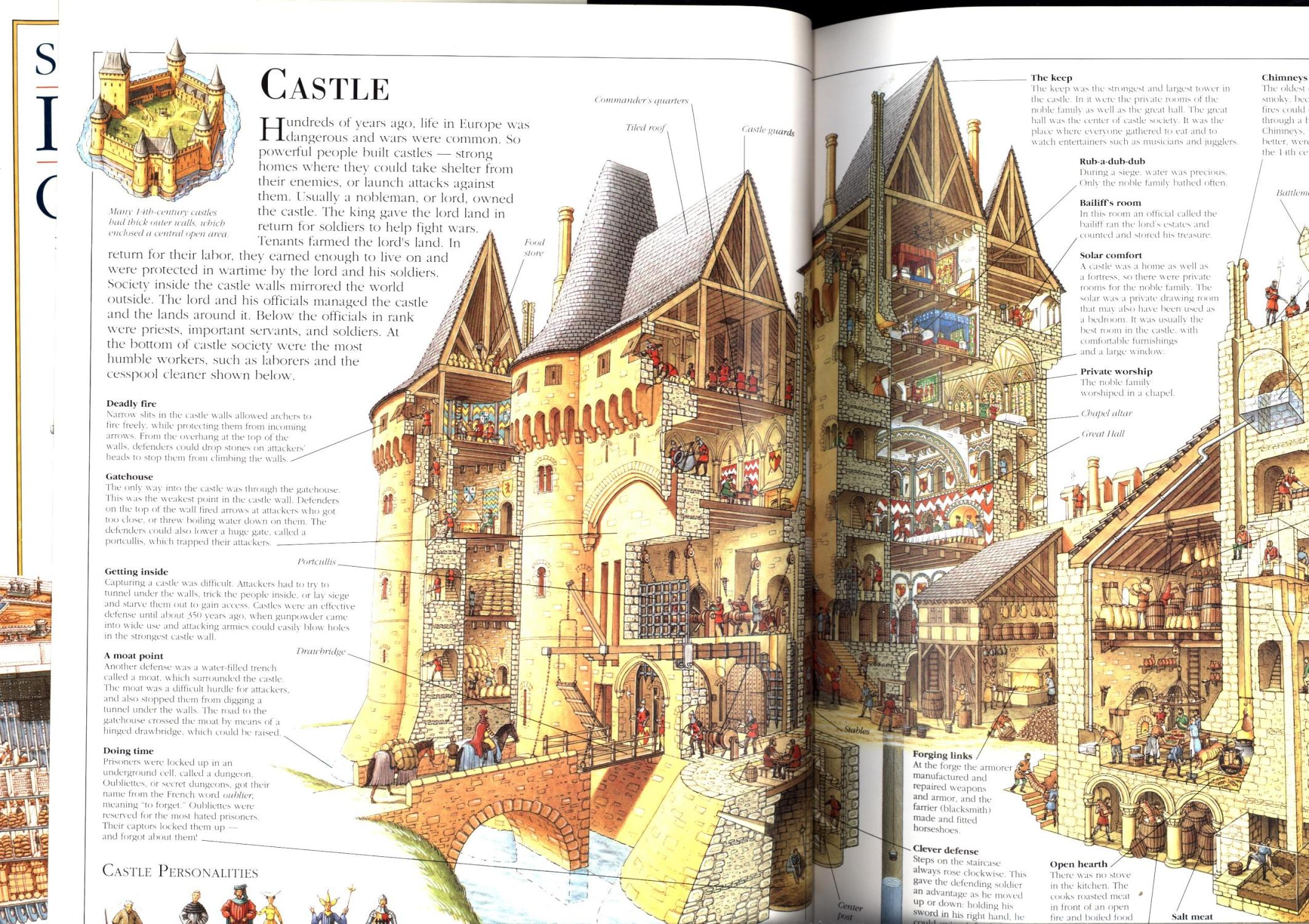 Cross-sections Castle