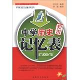 Quick test sites shorthand school series : Secondary historical knowledge memory table(Chinese ...