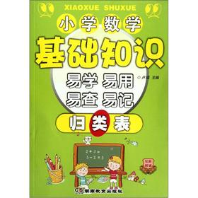 Classified table of elementary school mathematics easy to learn the basics of easy to search and ...