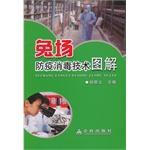 Rabbit farm quarantine and sterilization Technical Illustration(Chinese Edition): SUN CI YUN
