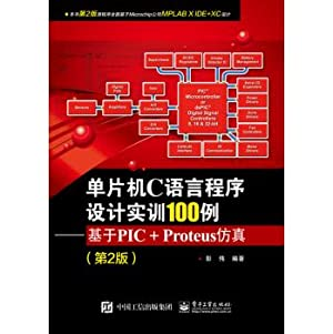 Microcontroller C Programming Language Training 100 cases: PENG WEI ZHU