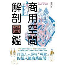 Commercial space anatomy illustrations: GAO QIAO ZHE SHI ZHU