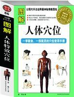 graphical effects the body acupuncture points (comes with a full set of international standards of ...