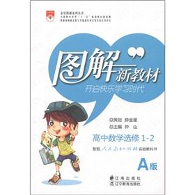 High School Mathematics Elective 1-2 - matching the People s Education Press textbook - graphic ...