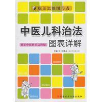 Detailed charts pediatric medicine therapies: REN XIAN ZHI