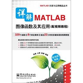 Detailed MATLAB image function and its