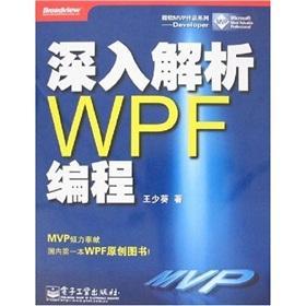 WPF(2) []: WANG SHAO KUI