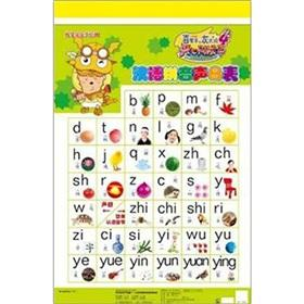 Goat and Big Big Wolf Movie 4 happy Chuang Year of the Dragon studious baby wall charts: Hanyu ...