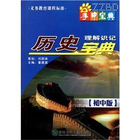 Historical understanding of memorizing Collection (junior): LIU GUO BIN.
