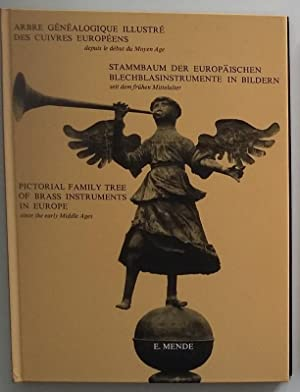 Pictorial family tree of brass instruments in Europe since the early Middle Ages