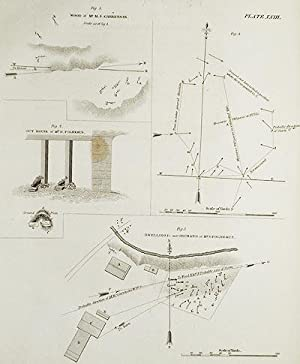 Notes and Diagrams, illustrative of the Directions of the Forces acting at and near the surface of ...