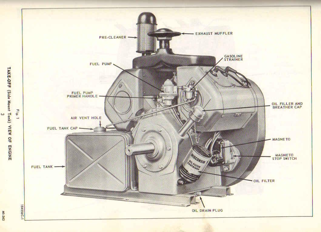 issue wisconsin air cooled heavy duty engines: instruction book and  parts list model vp4d, issue