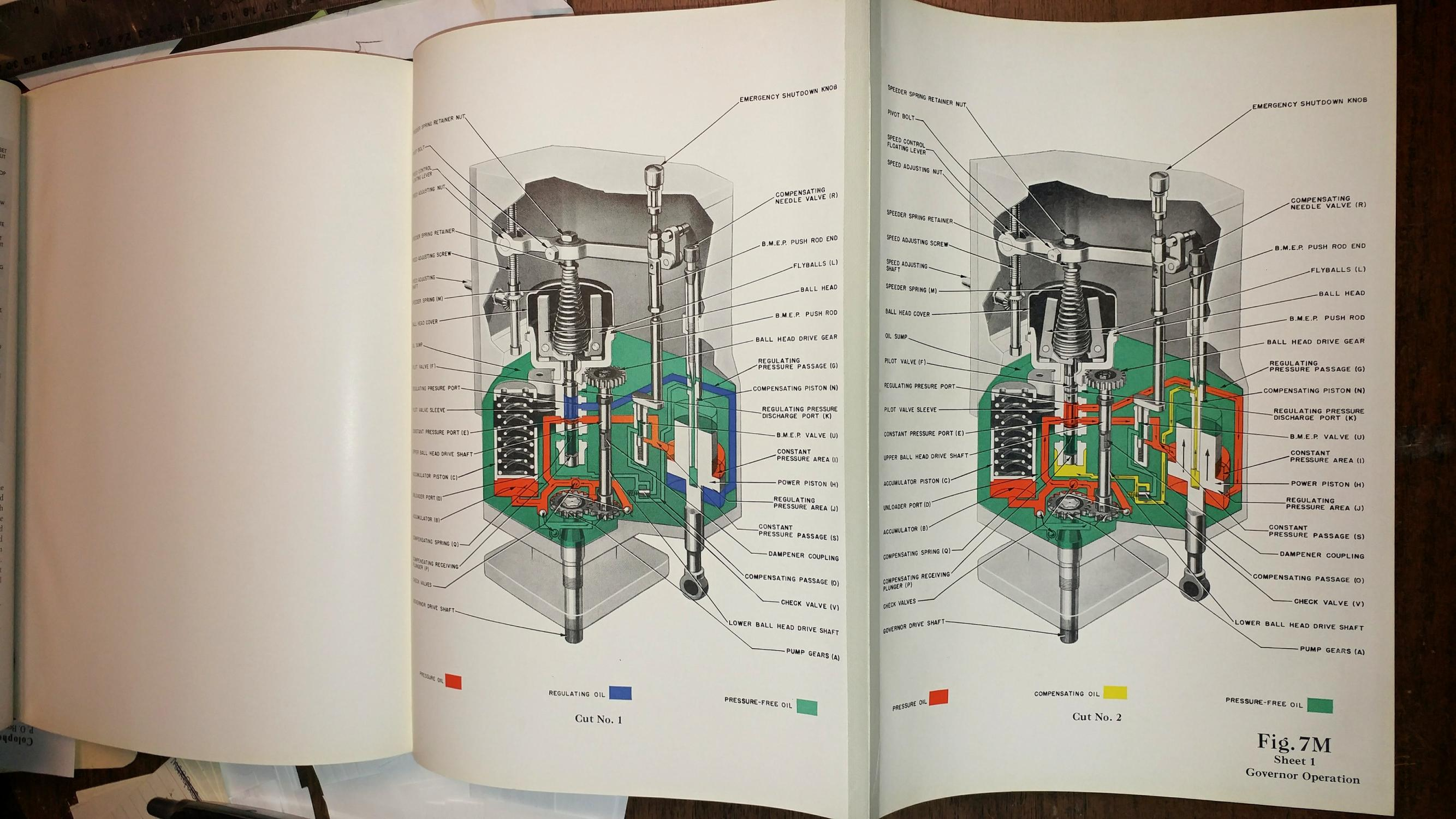 Maintenance Manual For Model 8