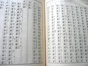 A Syllabic Dictionary of the Chinese Language. Arranged according to the Wu-Fang Yuen Yin, with the...
