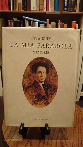 LA MIA PARABOLA: MEMORIE: Ruffo, Titta