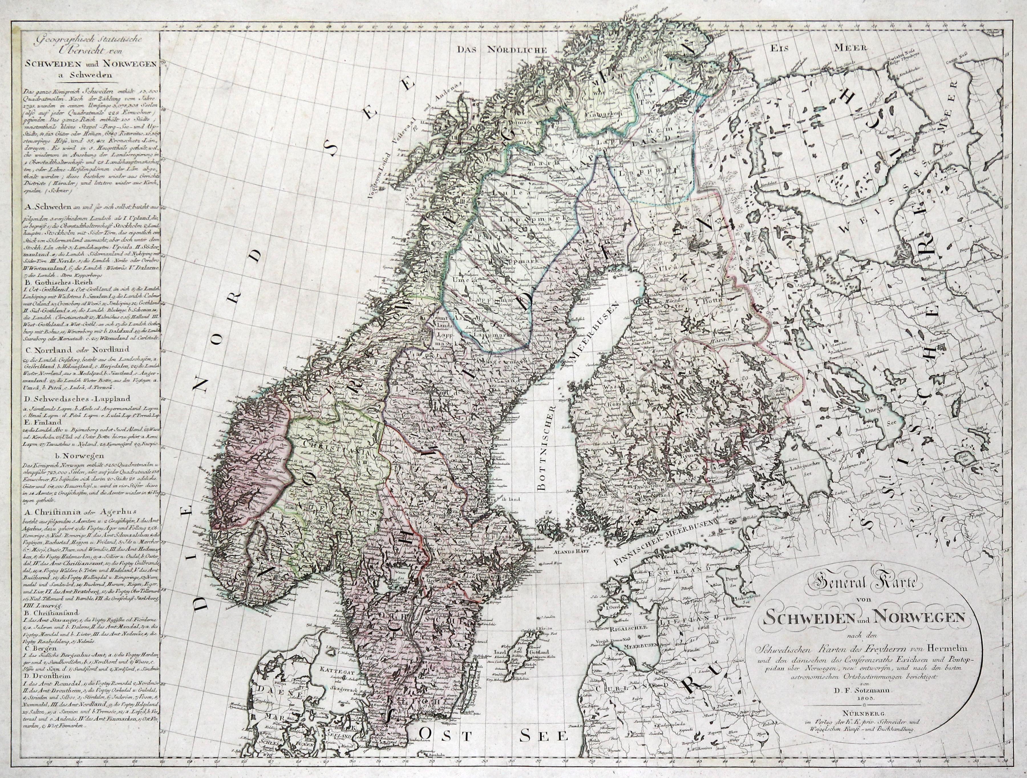 Datierung in Skandinavien