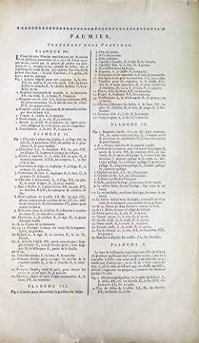 Paumier. Contenant neuf planches. [And:] Paulmerie. [Extracted: Diderot, Denis, &