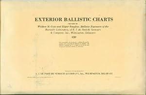 Exterior Ballistic Charts: Coxe, Wallace H & Edgar Beugless & E.I. Du Pont De Nemours