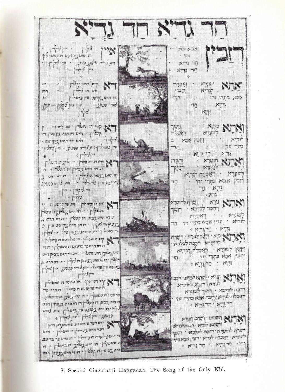 The Haggadah Of Zvab