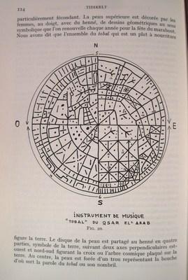 L'Arbre cosmique dans la pensée populaire et dans la vie quotidienne du nord-ouest ...