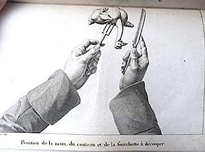 MANUEL des Amphitryons, contenant un traité de: GRIMOD de la