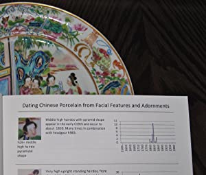Dating Chinese Porcelain from Facial Features and Adornments - A HANDBOOK: Tommy Eklöf