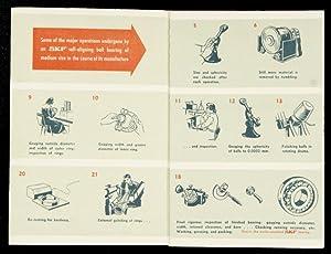 How an SKF ball bearing is produced: CHARLES DAVIS LTD.]