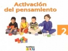Activación del pensamiento -2: José Luis Duran Mares