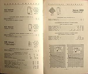 MANUAL PHILIPS DE VALVULAS MINIWATT ( PARA RECEPCION-AMPLIFICACION-TELEVISION)