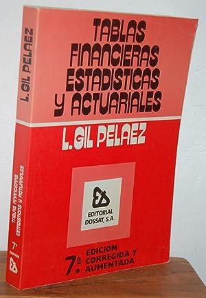 TABLAS FINANCIERAS ESTADISTICAS Y ACTUALES: LORENZO GIL PELAEZ