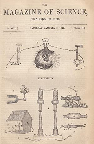Electricity; Photogenic Dyeing, By M. Lapouraille; Manufacture Of Pencils; Management Of The ...