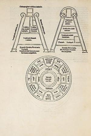 Fasciculus temporum: ROLEWINCK, Werner
