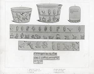 1. Zodiacal Cup in Copper 1361. 2. The figures presented round it. 3. A Copper Cup. 4. The figures ...