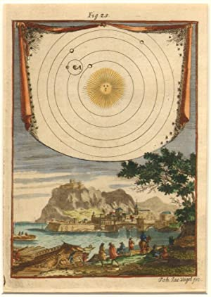 Astronomical Chart].: MALLET, Allain Manesson. / VOGEL, J.J.