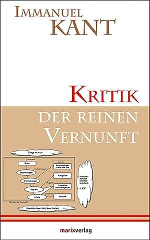 Immanuel Kant - Kritik der reinen Vernunft: Nach der Ausgabe Berlin 1911. Wiesbaden 2013.