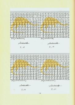 Hanne Darboven - Urzeit Uhrzeit.: Hg. von Coosje van Bruggen. New York 1990.