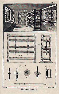 Diamantaire from Encyclopédie, ou Dictionnaire raisonné des sciences, des mé...