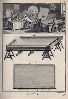 Miroirtier from Encyclopédie, ou Dictionnaire raisonné des sciences, des mé...