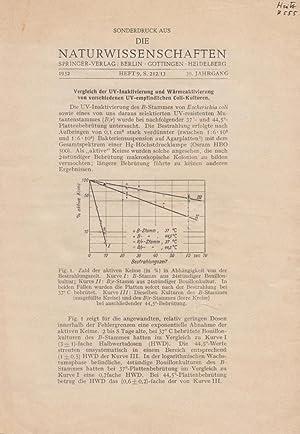Vergleich der UV-Inaktivierung und Warmeaktivierung von Verschiedenen UV-Empfindlichen ...