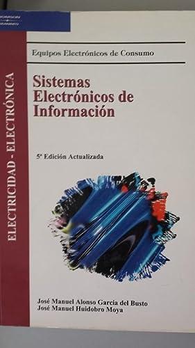 Sistemas Electrónicos de Información: José Manuel; Alonso