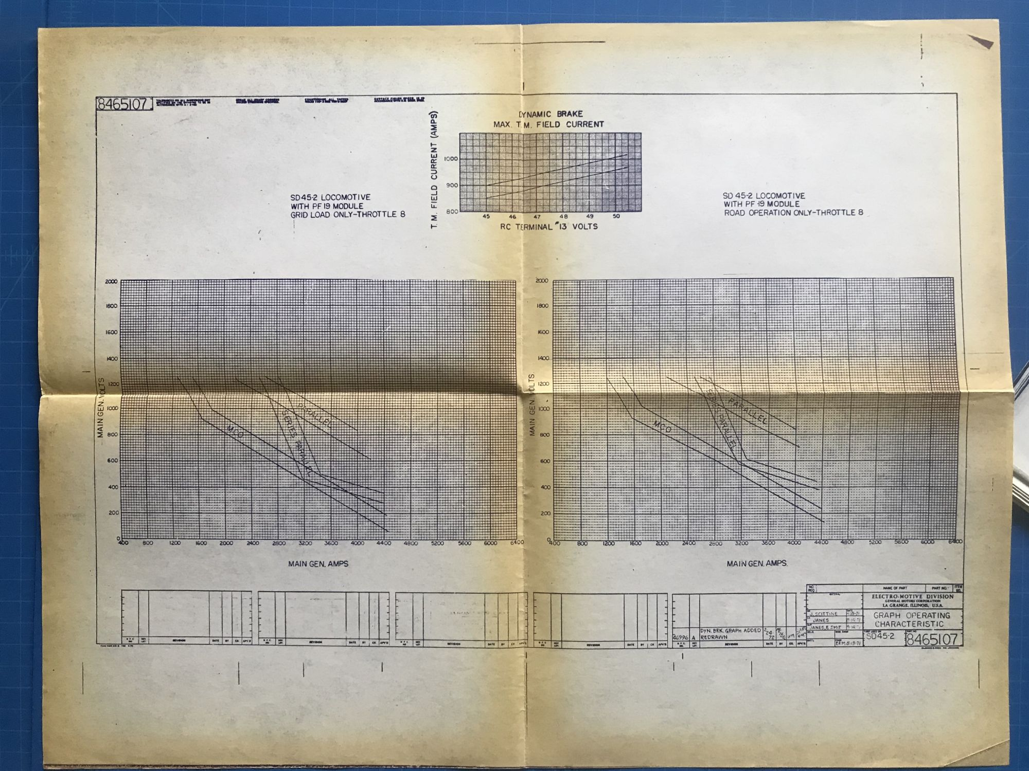locomotive wiring diagrams collection of locomotive schematic wiring diagrams  maintenance  locomotive schematic wiring diagrams