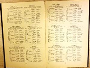 Pedigrees of Leading Winners 1912-1959.: Birch, Franklin B.:
