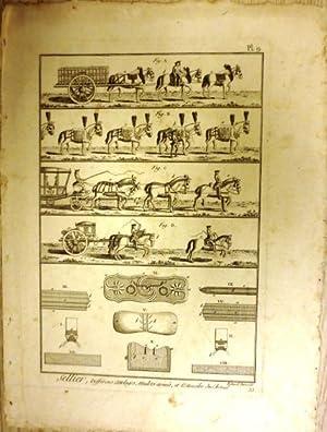 Pl. 9 aus der Enzyklopädie von Diderot & d'Alembert Text: Sellier, Différences ...
