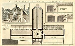 Plan général de la fondation de la Serre chaude au Jardin de St. James, et Coupe prise sur EF, et ...