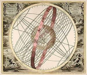 The Spiral Path of the Sun around the Earth] Solis Circa Orbem Terrarum Spiralis Revolutio: ...