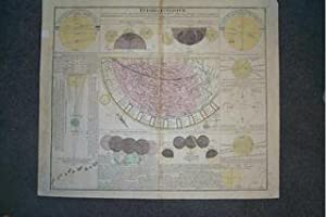 (Celestial Chart-- Theories of Solar and Lunar Eclipses): Theoria Eclipsium