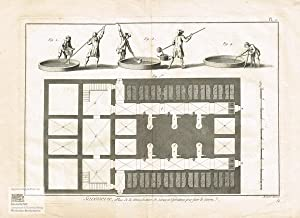 Savonerie, Plan de la Manufacture de Savon: Denis Diderot; Jean